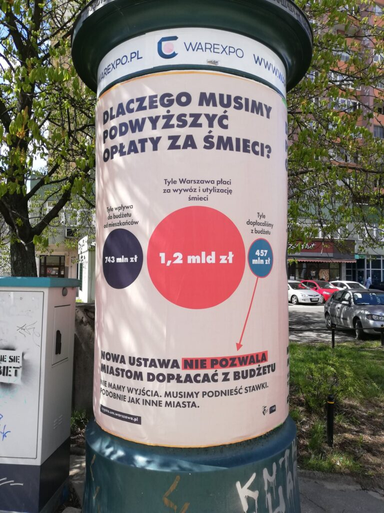 Wykres - opłaty za śmieci w Warszawie
